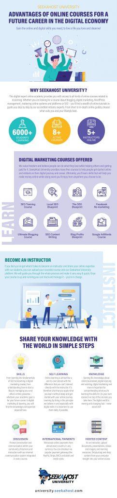 Digital-skills-for-online-careers-at-SeekaHost-University